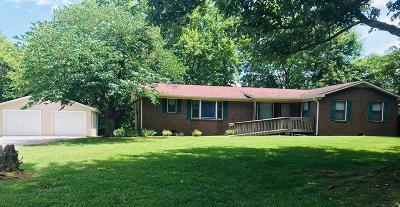 Portland Single Family Home Active Under Contract: 171 Dorris Rd