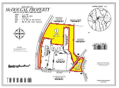 Portland Residential Lots & Land For Sale: Wallace Rd