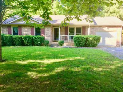 Clarksville Single Family Home For Sale: 201 Mill Creek Rd