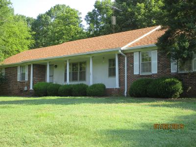 Pulaski Single Family Home Active Under Contract: 2184 Braly Lane