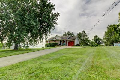 Clarksville Single Family Home Active Under Contract: 980 Cheekwood Trl