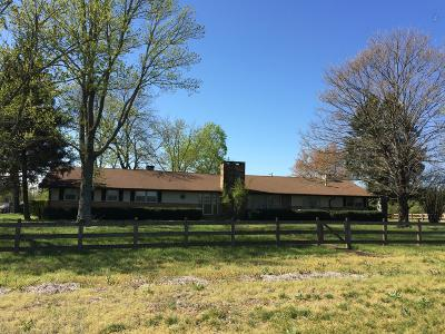 Rutherford County Rental For Rent: 151 Rucker