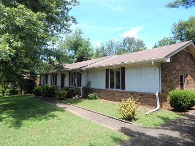 Hendersonville Single Family Home For Sale: 129 Dana Dr