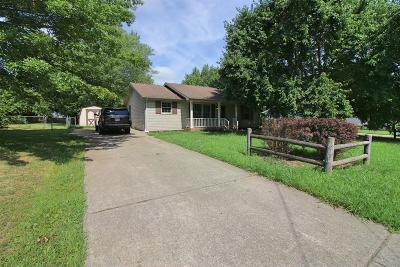 Single Family Home Pending: 548 Donna Dr