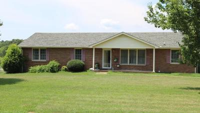 Dickson Single Family Home For Sale: 301 Sylvis Rd