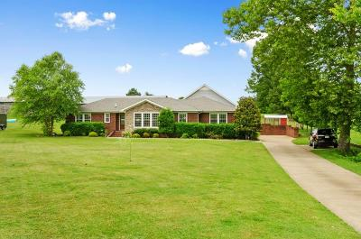 Robertson County Single Family Home For Sale: 1938 Hygeia Rd
