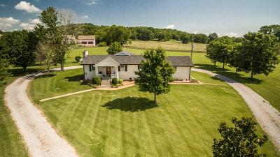 Sumner County Single Family Home Active Under Contract: 2482 Long Hollow Pike