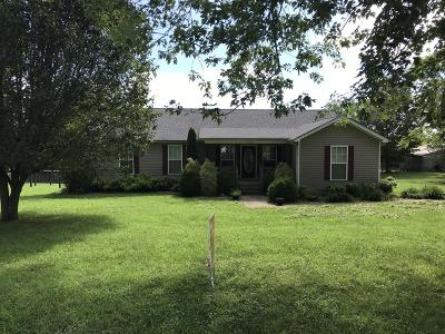 Unionville TN Single Family Home Active Under Contract: $209,900