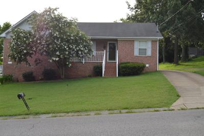 Single Family Home For Sale: 504 Phipps Dr