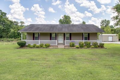Alexandria Single Family Home For Sale: 2244 Lower Helton Rd