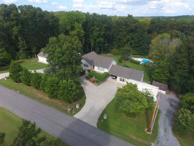 Dickson Single Family Home For Sale: 252 Rouse Rd