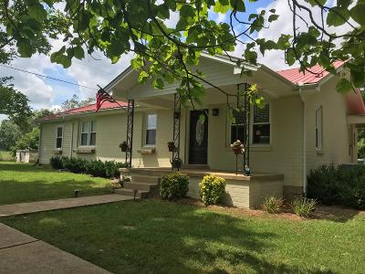 White Bluff Single Family Home Active Under Contract: 204 B Hall Rd