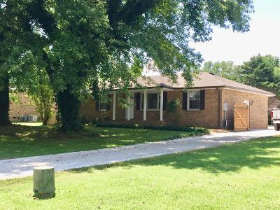 Gallatin Single Family Home For Sale: 1252 Timberwood Dr
