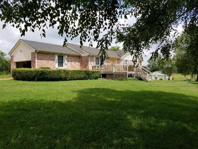 Sumner County Single Family Home For Sale: 547 Womack Rd