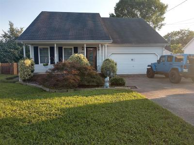 Single Family Home Active Under Contract: 107 Hidden Forest Ln