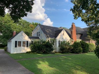 Single Family Home Active Under Contract: 712 Cantrell Ave