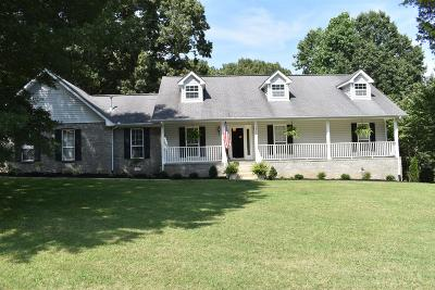 Single Family Home Active Under Contract: 1003 Windmere Ln