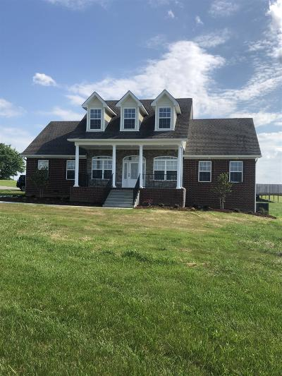 Single Family Home For Sale: 329 Piper Rd