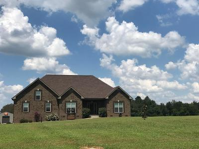 Cedar Hill Single Family Home Active Under Contract: 3657 Atkins Rd