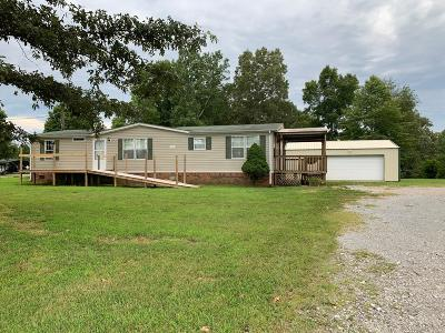 Dickson Single Family Home Active Under Contract: 1524 Manley Loop