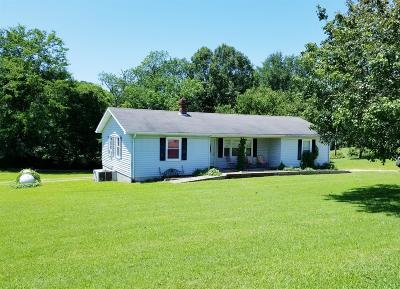 Stewart Single Family Home For Sale: 2701 Highway 120
