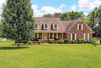 Columbia Single Family Home Active Under Contract: 1908 Digg Ct