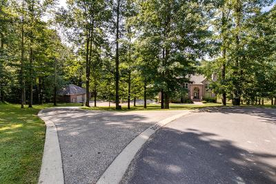 Sumner County Single Family Home For Sale: 1043 Washington Dr