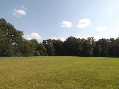 Pulaski Residential Lots & Land For Sale: Fall River Rd