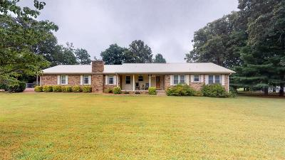 Dickson Single Family Home For Sale: 206 Druid Hills Dr