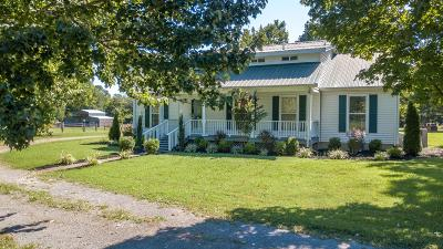 Christiana Single Family Home For Sale: 7271 Miller Road