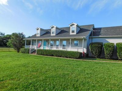 Marshall County Single Family Home For Sale: 2020 Daughrity Rd