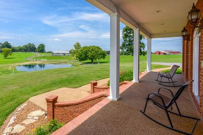 Shelbyville Single Family Home For Sale: 147 Coble Rd