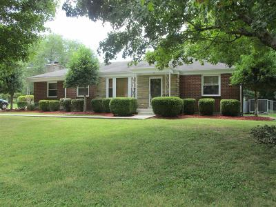 Clarksville Single Family Home For Sale: 130 N Meadow Dr