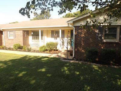 Pulaski Single Family Home For Sale: 1304 Jackson Dr
