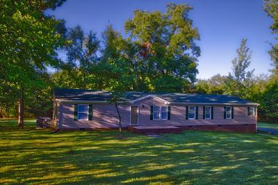 Single Family Home For Sale: 181 Hoover Rd