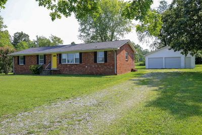 Shelbyville Single Family Home For Sale: 124 Reese St