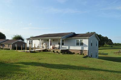 McMinnville TN Single Family Home For Sale: $90,000