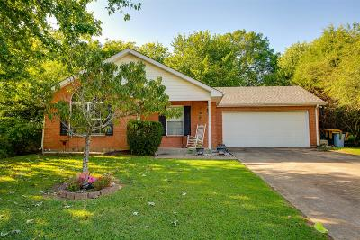 Spring Hill  Single Family Home Active Under Contract: 2206 Charles Way