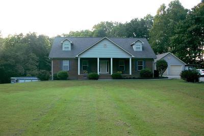 Pulaski Single Family Home For Sale: 611 Sumac Rd