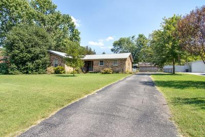 Smyrna Single Family Home Active Under Contract: 709 General Palmer Dr