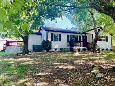 Springfield Single Family Home Active Under Contract: 2689 W County Farm Rd