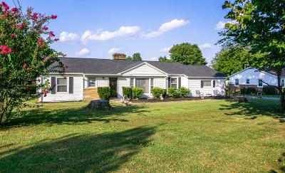 Columbia  Single Family Home For Sale: 1406 Williamsport Pike
