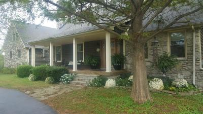 White House Single Family Home For Sale: 942 Tyree Springs Rd
