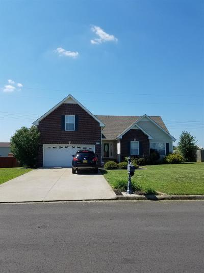 Single Family Home Active Under Contract: 3716 Wheatfield Ln