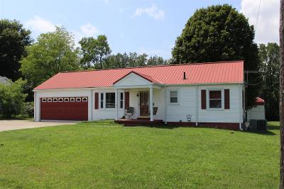 Greenbrier Single Family Home Active Under Contract: 1774 Lake Rd