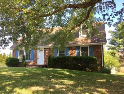 Single Family Home For Sale: 319 Grassland Dr