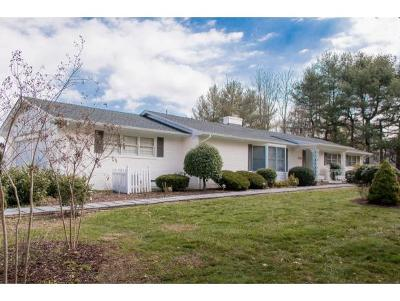 Bristol Single Family Home For Sale: 2127 King College Road