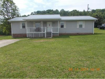 Rogersville Single Family Home For Sale: 121 Heritage