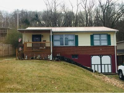 Kingsport Single Family Home For Sale: 1802 Fairhaven Ave.