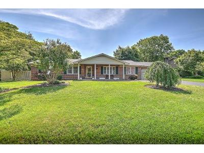 Johnson City Single Family Home For Sale: 1027 Grace Drive